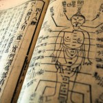 Ancient Chinese medical text